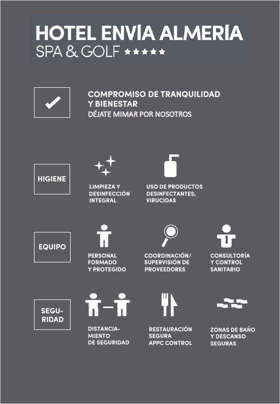 Imagen: Dossier - Protocolos